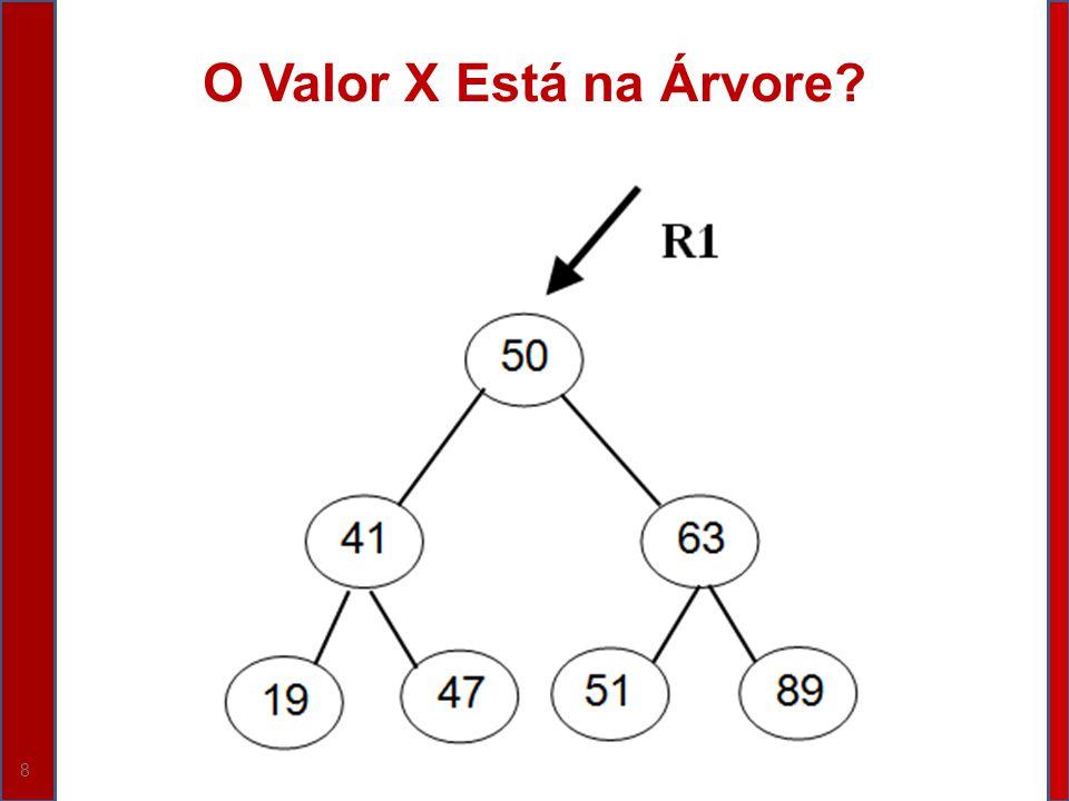 19 ImprimeTodos (parâmetro por referência R do tipo ABB); Se (R != Null) Então {Escreva(RInfo); // imprime a informação da raiz ImprimeTodos(REsq);// imprime todos da Subárvore Esquerda ImprimeTodos(RDir); } // imprime todos da Subárvore Direita } // fim ImprimeTodos - PréOrdem Imprimir uma Árvore