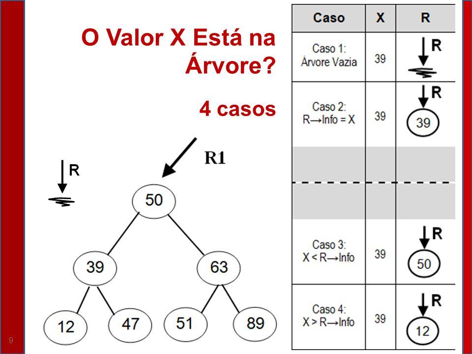 20 ImprimeTodos (parâmetro por referência R do tipo ABB); Se (R != Null) Então {ImprimeTodos(REsq);// imprime todos da Subárvore Esquerda Escreva(RInfo); // imprime a informação da raiz ImprimeTodos(RDir); } // imprime todos da Subárvore Direita } // fim ImprimeTodos - InOrdem Imprimir uma Árvore