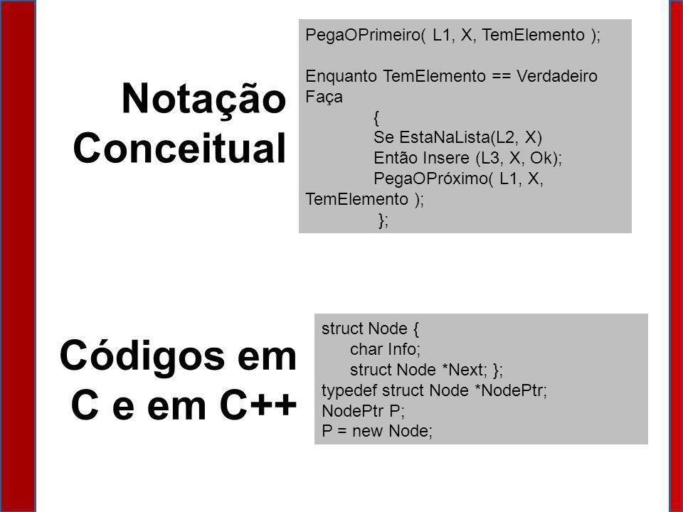Notação Conceitual PegaOPrimeiro( L1, X, TemElemento ); Enquanto TemElemento == Verdadeiro Faça { Se EstaNaLista(L2, X) Então Insere (L3, X, Ok); Pega