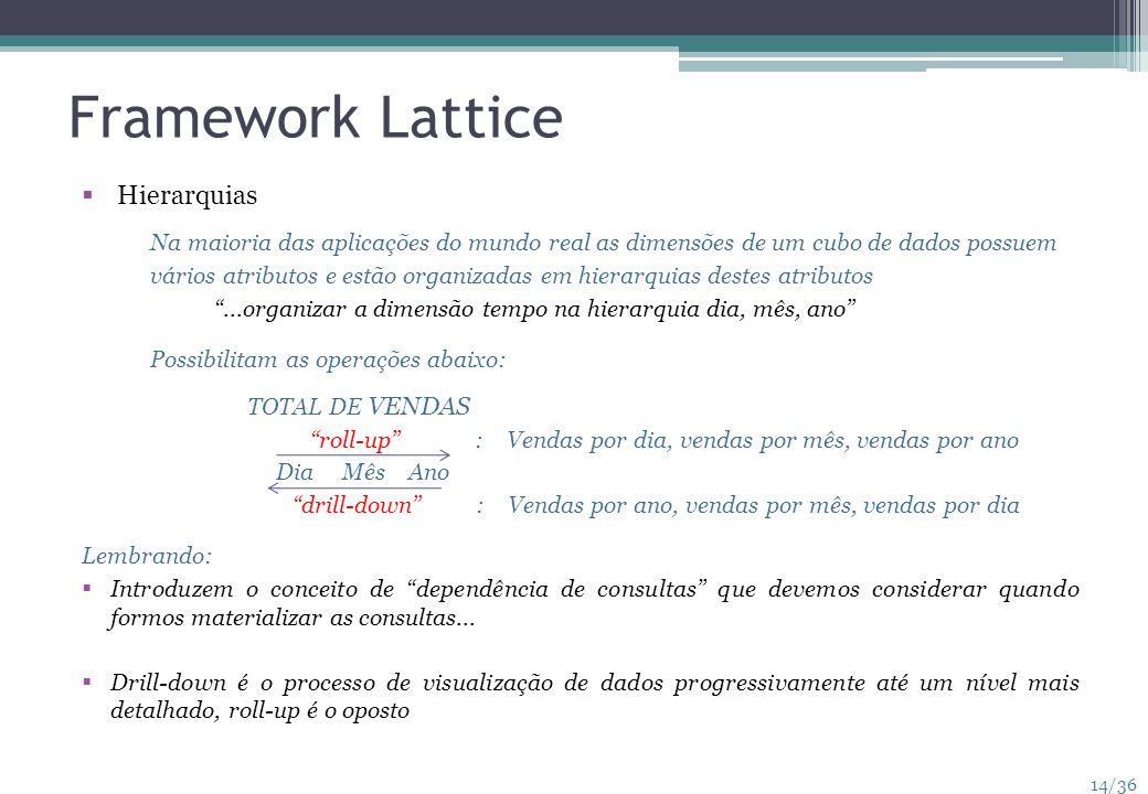 14/36 Framework Lattice Hierarquias Na maioria das aplicações do mundo real as dimensões de um cubo de dados possuem vários atributos e estão organiza