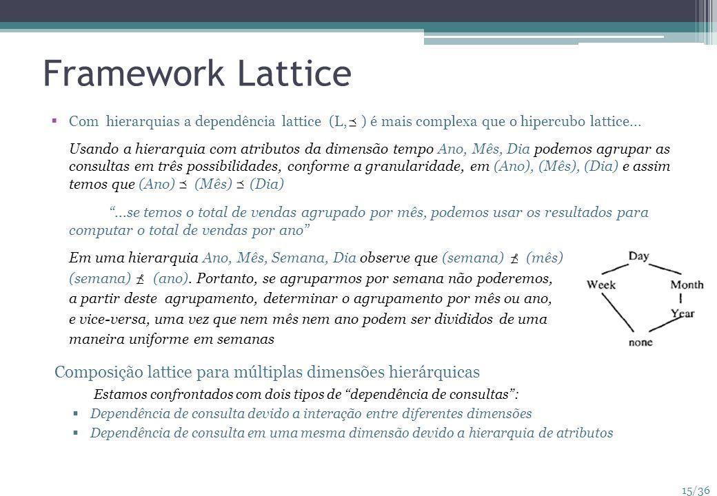 15/36 Framework Lattice Com hierarquias a dependência lattice (L, ) é mais complexa que o hipercubo lattice... Usando a hierarquia com atributos da di