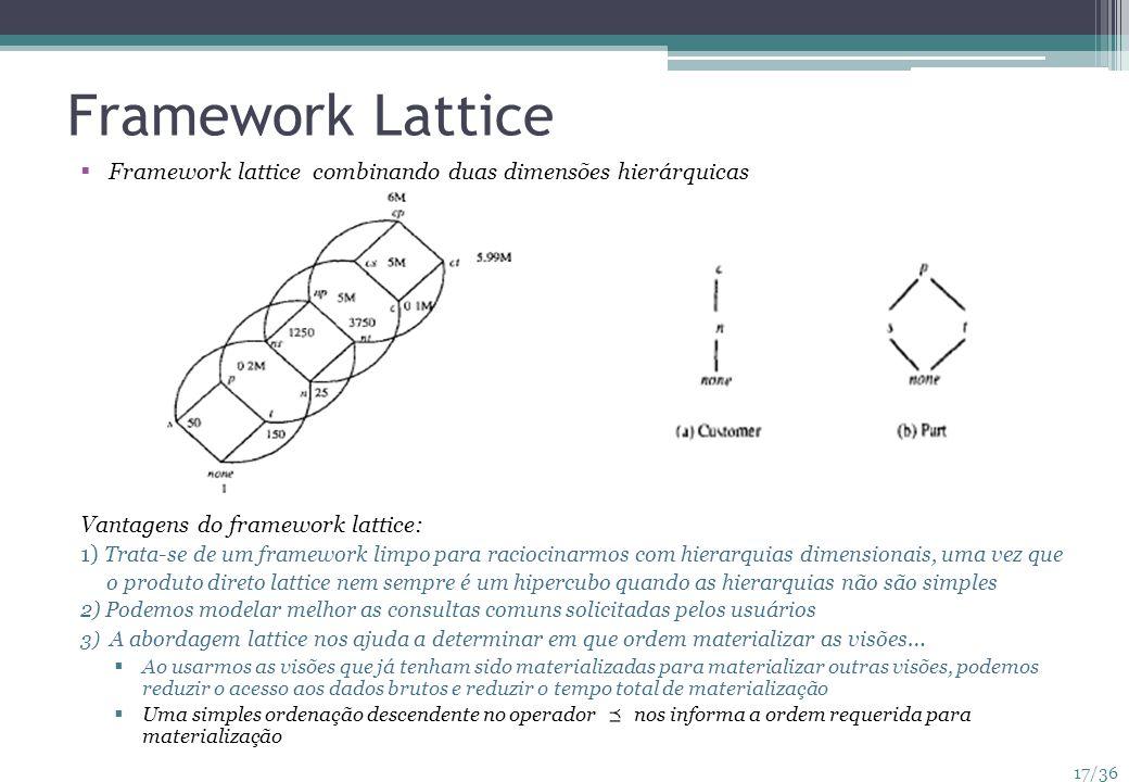17/36 Framework Lattice Framework lattice combinando duas dimensões hierárquicas Vantagens do framework lattice: 1) Trata-se de um framework limpo par