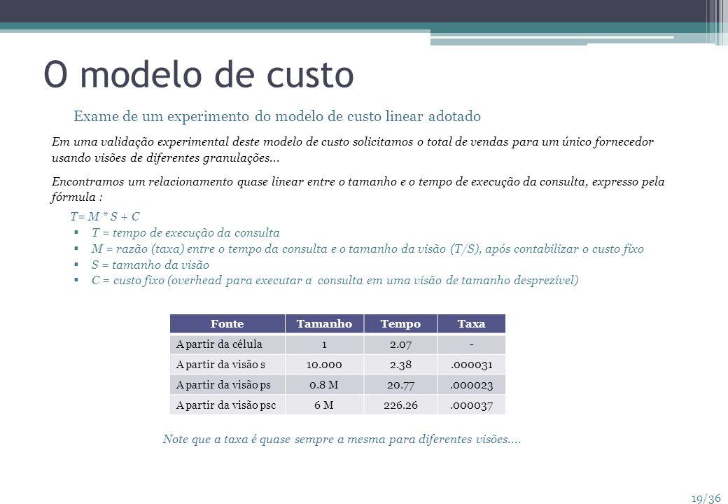 19/36 O modelo de custo Exame de um experimento do modelo de custo linear adotado Em uma validação experimental deste modelo de custo solicitamos o to