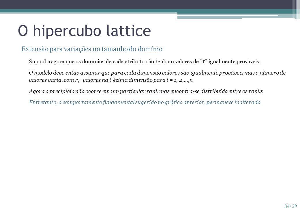 34/36 O hipercubo lattice Extensão para variações no tamanho do domínio Suponha agora que os domínios de cada atributo não tenham valores de r igualme