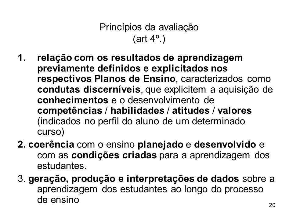 20 Princípios da avaliação (art 4º.) 1.relação com os resultados de aprendizagem previamente definidos e explicitados nos respectivos Planos de Ensino