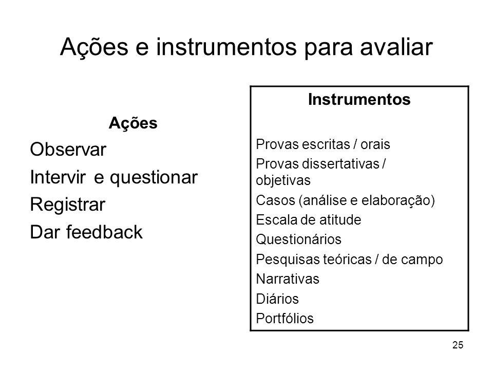 25 Ações e instrumentos para avaliar Ações Observar Intervir e questionar Registrar Dar feedback Instrumentos Provas escritas / orais Provas dissertat