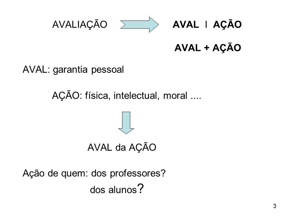 3 AVALIAÇÃO AVAL I AÇÃO AVAL + AÇÃO AVAL: garantia pessoal AÇÃO: física, intelectual, moral.... AVAL da AÇÃO Ação de quem: dos professores? dos alunos