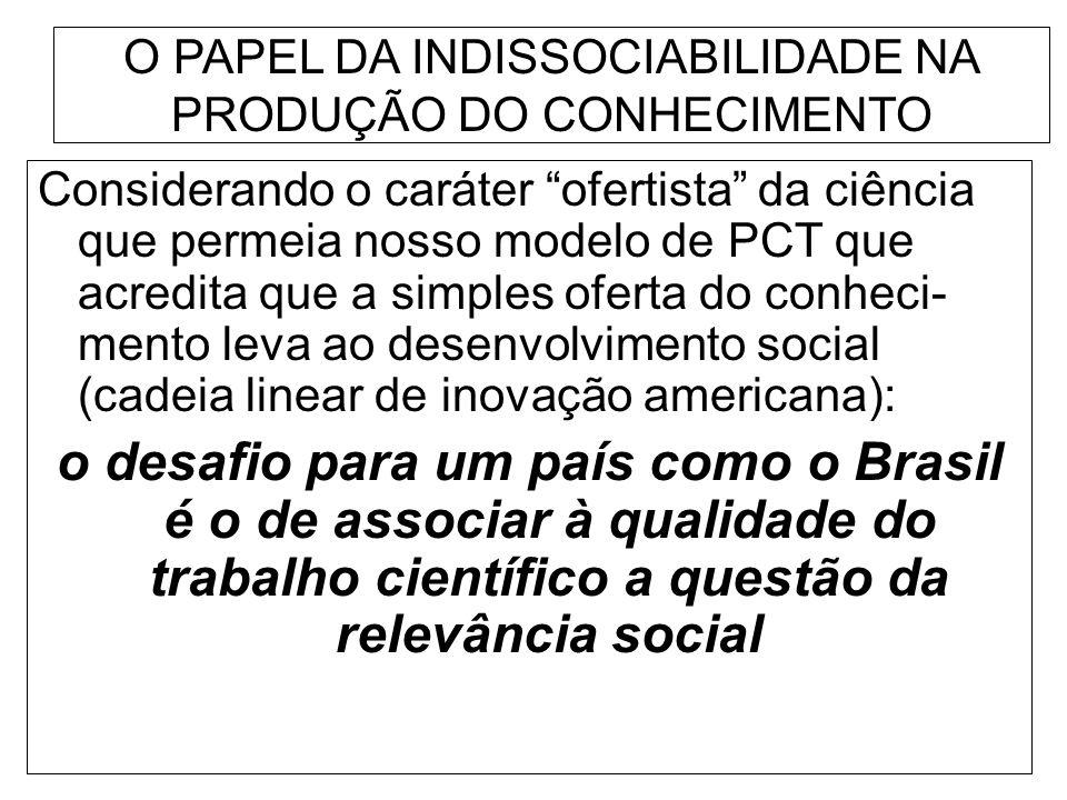 O PAPEL DA INDISSOCIABILIDADE NA PRODUÇÃO DO CONHECIMENTO Considerando o caráter ofertista da ciência que permeia nosso modelo de PCT que acredita que a simples oferta do conheci- mento leva ao desenvolvimento social (cadeia linear de inovação americana): o desafio para um país como o Brasil é o de associar à qualidade do trabalho científico a questão da relevância social