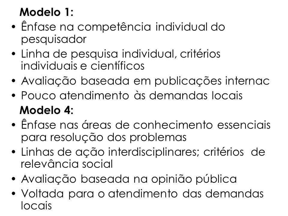 Modelo 1: Ênfase na competência individual do pesquisador Linha de pesquisa individual, critérios individuais e científicos Avaliação baseada em publicações internac Pouco atendimento às demandas locais Modelo 4: Ênfase nas áreas de conhecimento essenciais para resolução dos problemas Linhas de ação interdisciplinares; critérios de relevância social Avaliação baseada na opinião pública Voltada para o atendimento das demandas locais