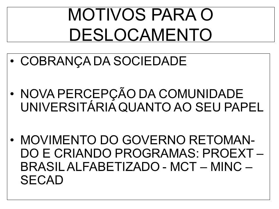 MOTIVOS PARA O DESLOCAMENTO COBRANÇA DA SOCIEDADE NOVA PERCEPÇÃO DA COMUNIDADE UNIVERSITÁRIA QUANTO AO SEU PAPEL MOVIMENTO DO GOVERNO RETOMAN- DO E CRIANDO PROGRAMAS: PROEXT – BRASIL ALFABETIZADO - MCT – MINC – SECAD