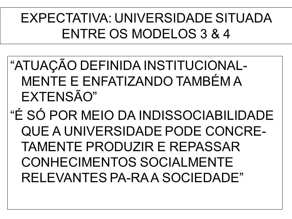 EXPECTATIVA: UNIVERSIDADE SITUADA ENTRE OS MODELOS 3 & 4 ATUAÇÃO DEFINIDA INSTITUCIONAL- MENTE E ENFATIZANDO TAMBÉM A EXTENSÃO É SÓ POR MEIO DA INDISSOCIABILIDADE QUE A UNIVERSIDADE PODE CONCRE- TAMENTE PRODUZIR E REPASSAR CONHECIMENTOS SOCIALMENTE RELEVANTES PA-RA A SOCIEDADE