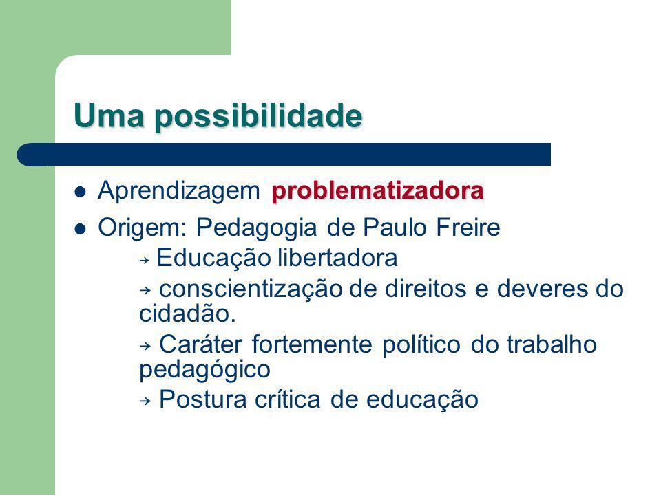 Uma possibilidade problematizadora Aprendizagem problematizadora Origem: Pedagogia de Paulo Freire Educação libertadora conscientização de direitos e