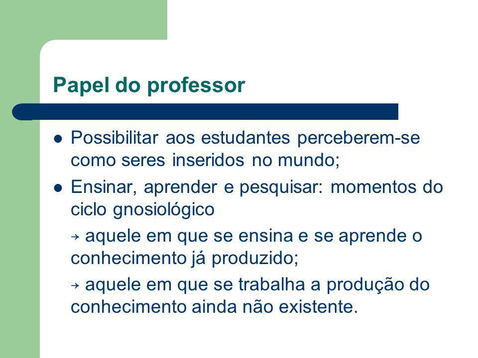 Papel do professor Possibilitar aos estudantes perceberem-se como seres inseridos no mundo; Ensinar, aprender e pesquisar: momentos do ciclo gnosiológ