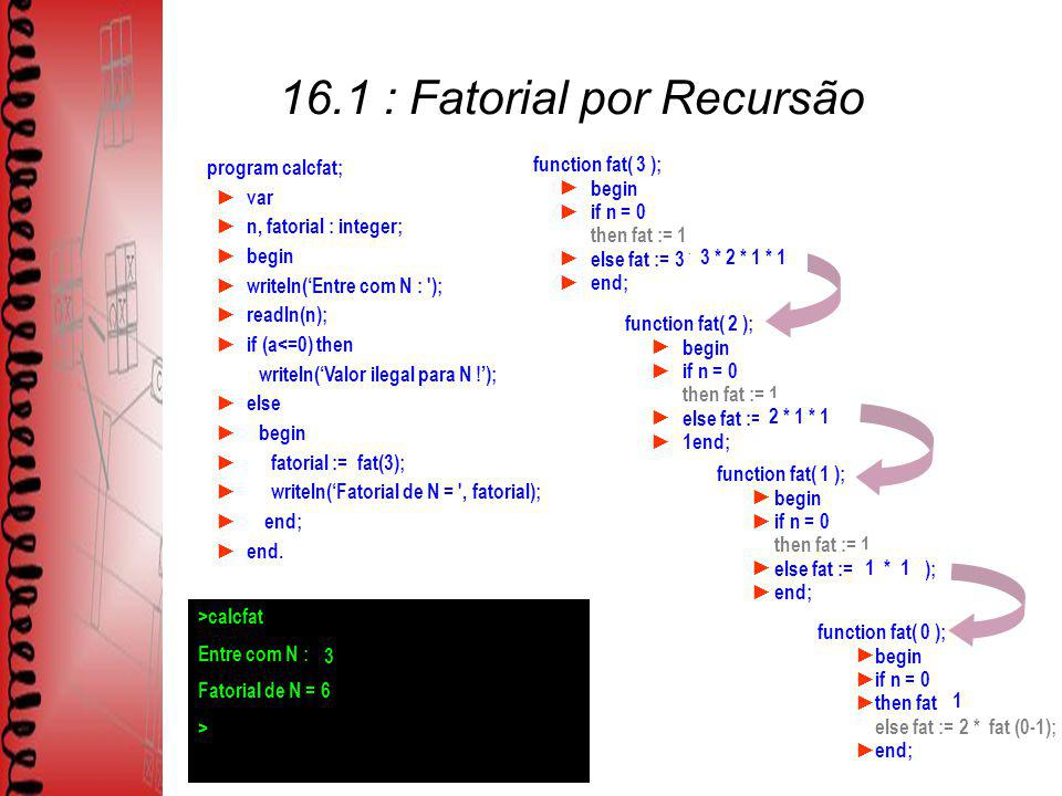 program calcfat; var n, fatorial : integer; begin writeln(Entre com N : ); readln(n); if (a<=0) then writeln(Valor ilegal para N !); else begin fatorial := fat(N); writeln(Fatorial de N = , fatorial); end; end.