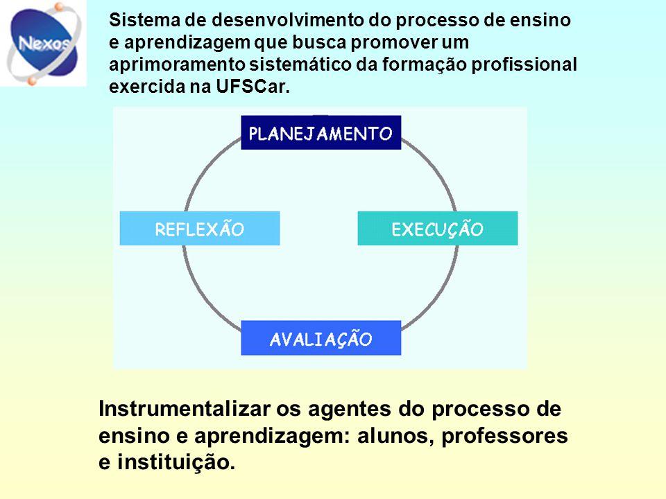 Sistema de desenvolvimento do processo de ensino e aprendizagem que busca promover um aprimoramento sistemático da formação profissional exercida na U