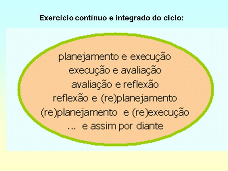 Exercício contínuo e integrado do ciclo: