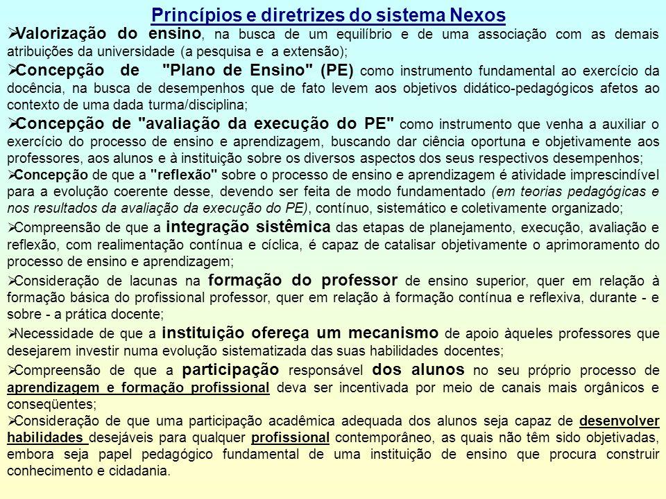 Princípios e diretrizes do sistema Nexos Valorização do ensino, na busca de um equilíbrio e de uma associação com as demais atribuições da universidad