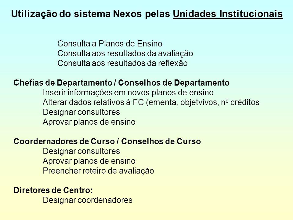 Unidades Institucionais Utilização do sistema Nexos pelas Unidades Institucionais Consulta a Planos de Ensino Consulta aos resultados da avaliação Con