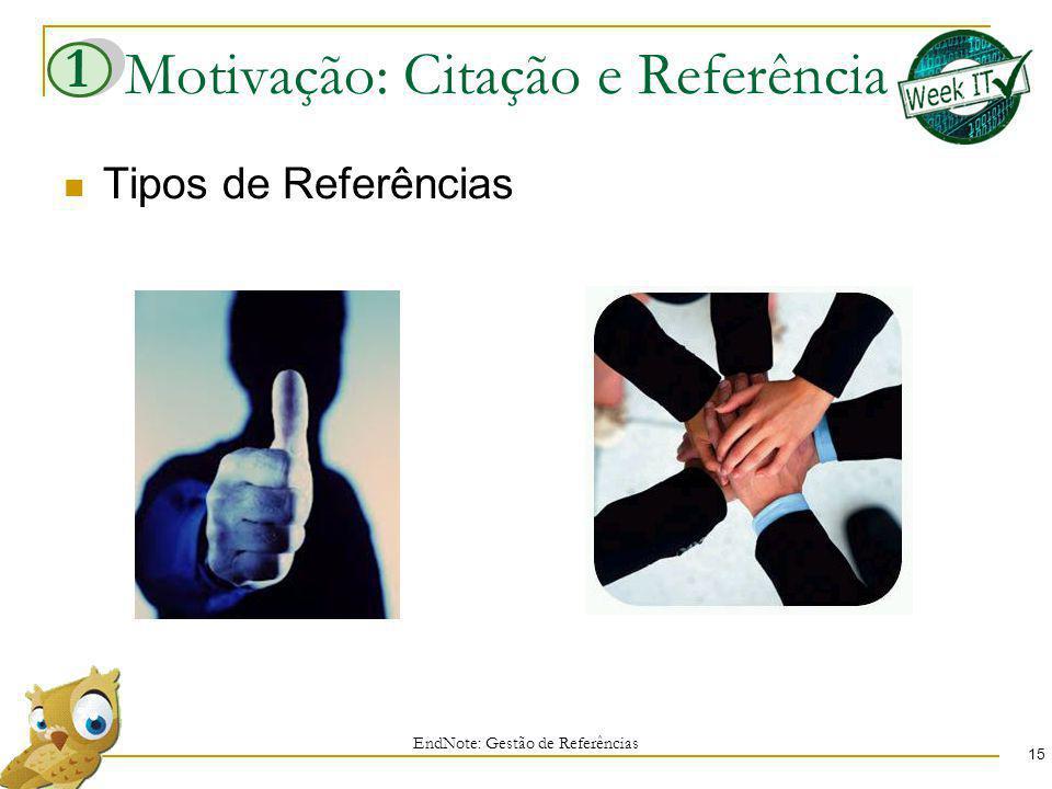 Motivação: Citação e Referência 15 Tipos de Referências EndNote: Gestão de Referências 1