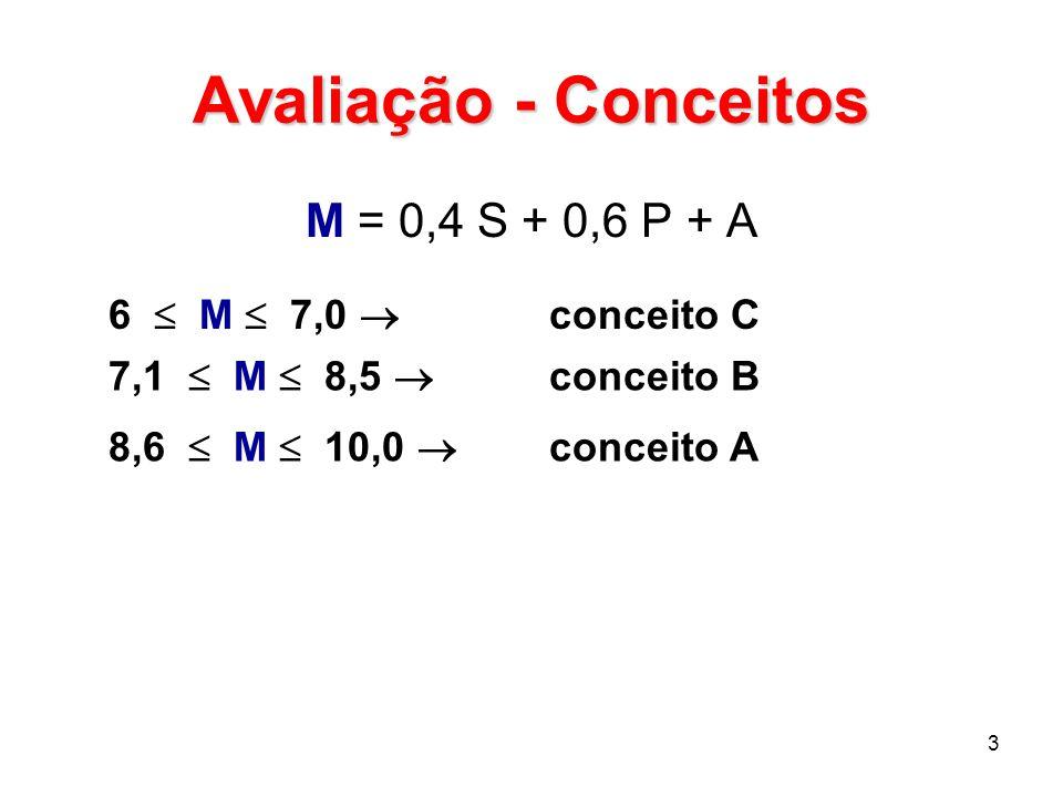 Avaliação - Conceitos M = 0,4 S + 0,6 P + A 3 6 M 7,0 conceito C 7,1 M 8,5 conceito B 8,6 M 10,0 conceito A