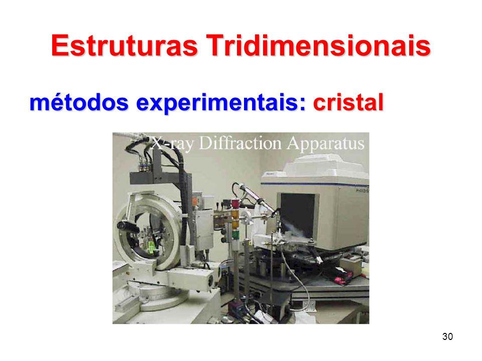 30 Estruturas Tridimensionais métodos experimentais: cristal