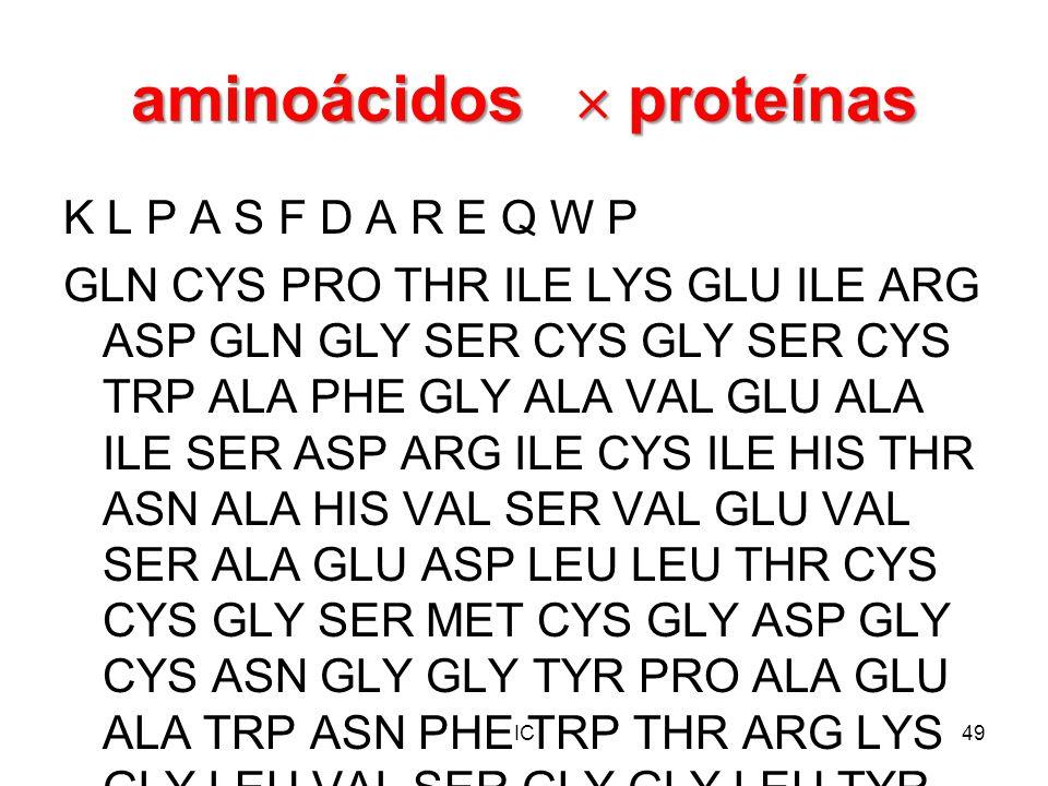 IC49 aminoácidos proteínas K L P A S F D A R E Q W P GLN CYS PRO THR ILE LYS GLU ILE ARG ASP GLN GLY SER CYS GLY SER CYS TRP ALA PHE GLY ALA VAL GLU A