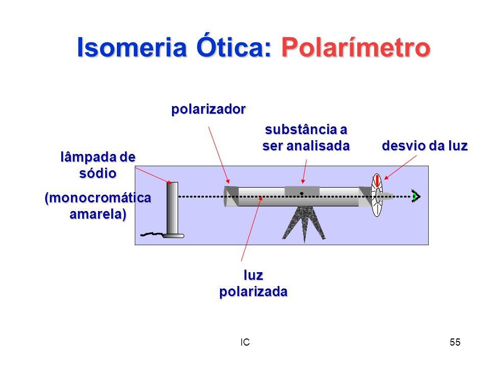 IC55 Isomeria Ótica: Polarímetro substância a ser analisada polarizador lâmpada de sódio (monocromática amarela) luz polarizada desvio da luz