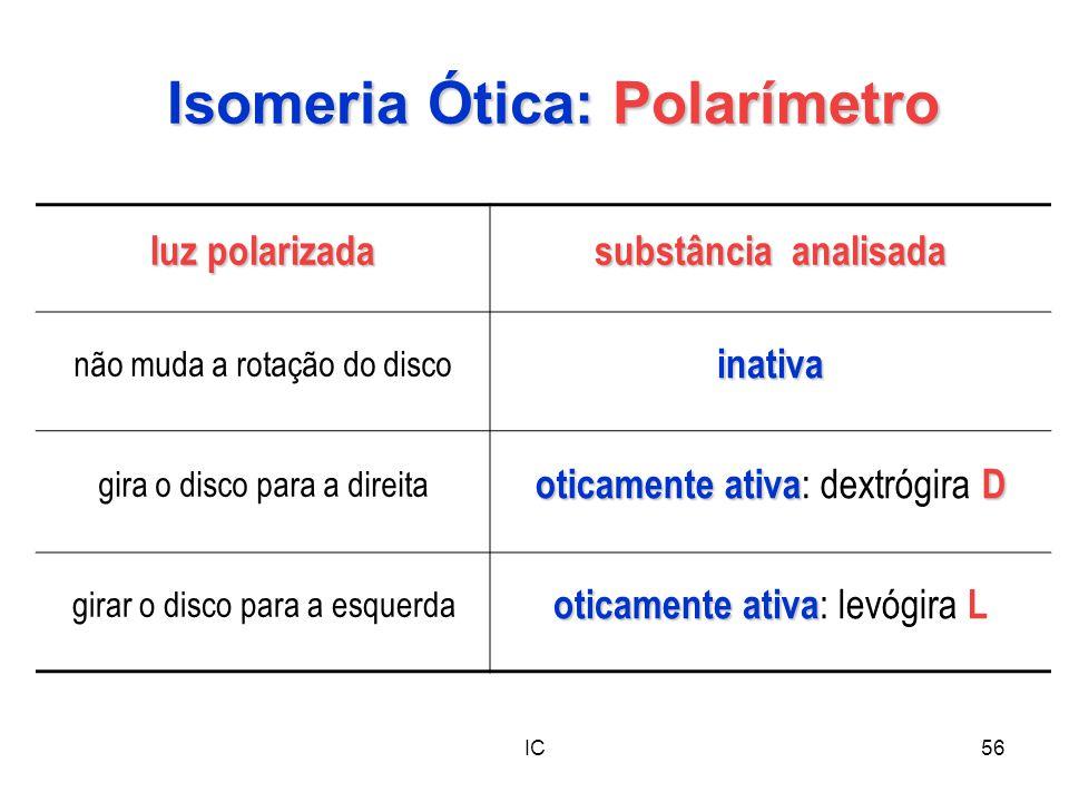 IC56 Isomeria Ótica: Polarímetro luz polarizada substância analisada não muda a rotação do discoinativa gira o disco para a direita oticamente ativaD