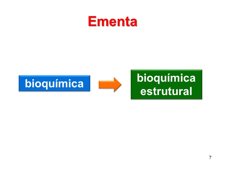 Ementa 7 bioquímica estrutural bioquímica estrutural