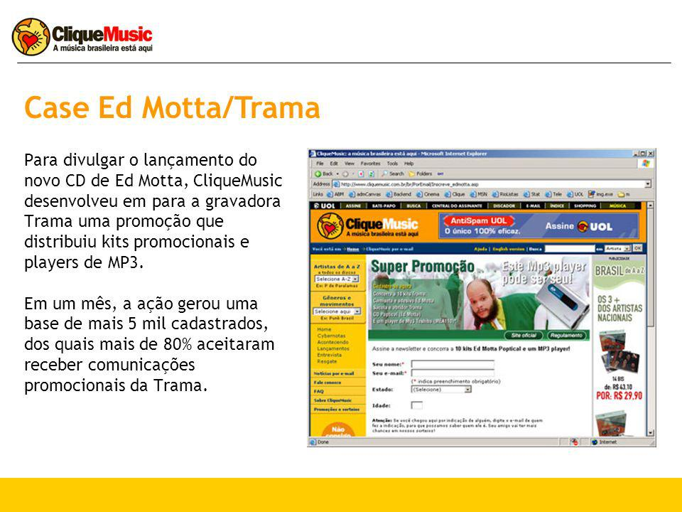 Para divulgar o lançamento do novo CD de Ed Motta, CliqueMusic desenvolveu em para a gravadora Trama uma promoção que distribuiu kits promocionais e p