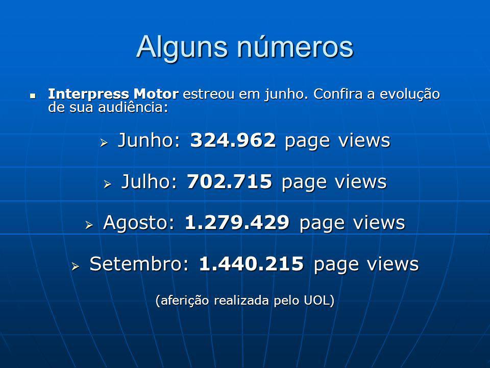 Alguns números Interpress Motor estreou em junho.