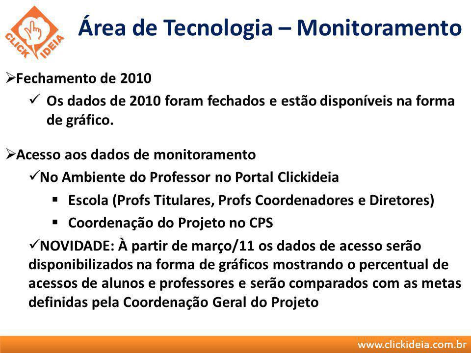 www.clickideia.com.br Área de Tecnologia – Monitoramento Fechamento de 2010 Os dados de 2010 foram fechados e estão disponíveis na forma de gráfico. A