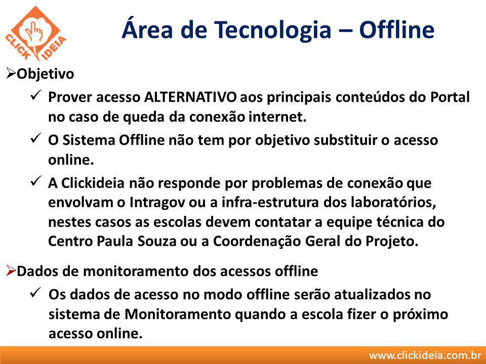 www.clickideia.com.br Objetivo Prover acesso ALTERNATIVO aos principais conteúdos do Portal no caso de queda da conexão internet. O Sistema Offline nã