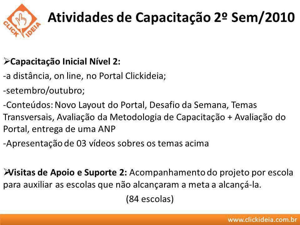 www.clickideia.com.br Atividades de Capacitação 2º Sem/2010 Capacitação Inicial Nível 2: -a distância, on line, no Portal Clickideia; -setembro/outubr