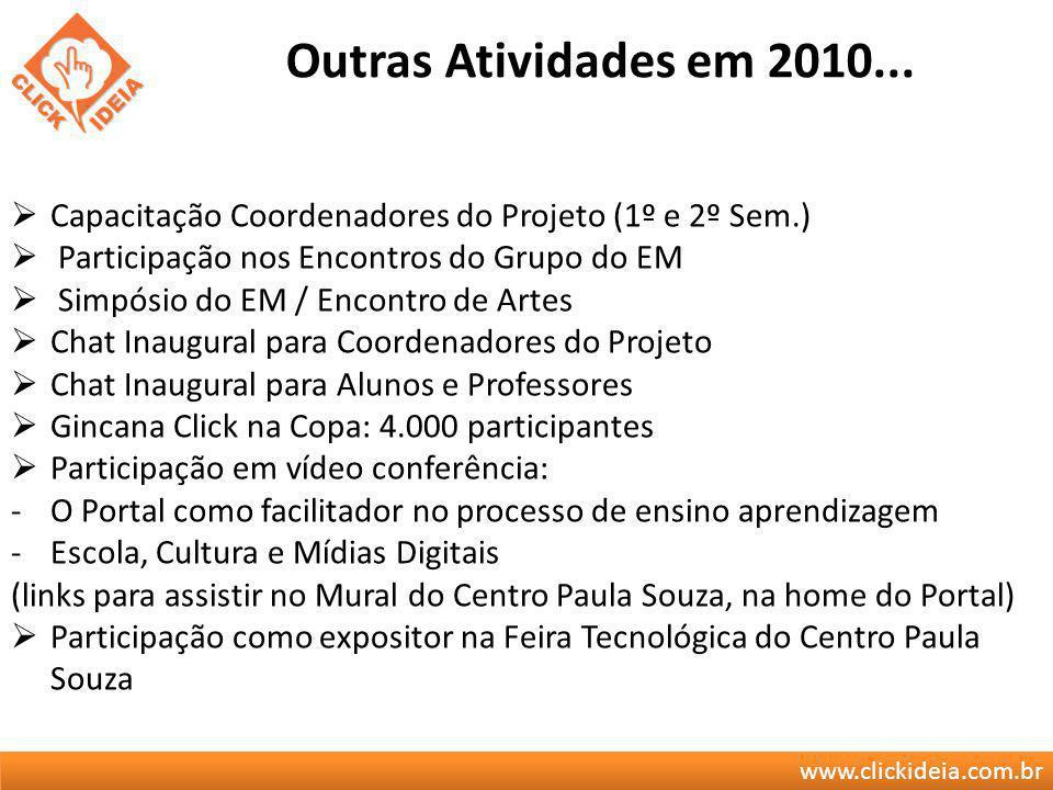 www.clickideia.com.br Outras Atividades em 2010... Capacitação Coordenadores do Projeto (1º e 2º Sem.) Participação nos Encontros do Grupo do EM Simpó