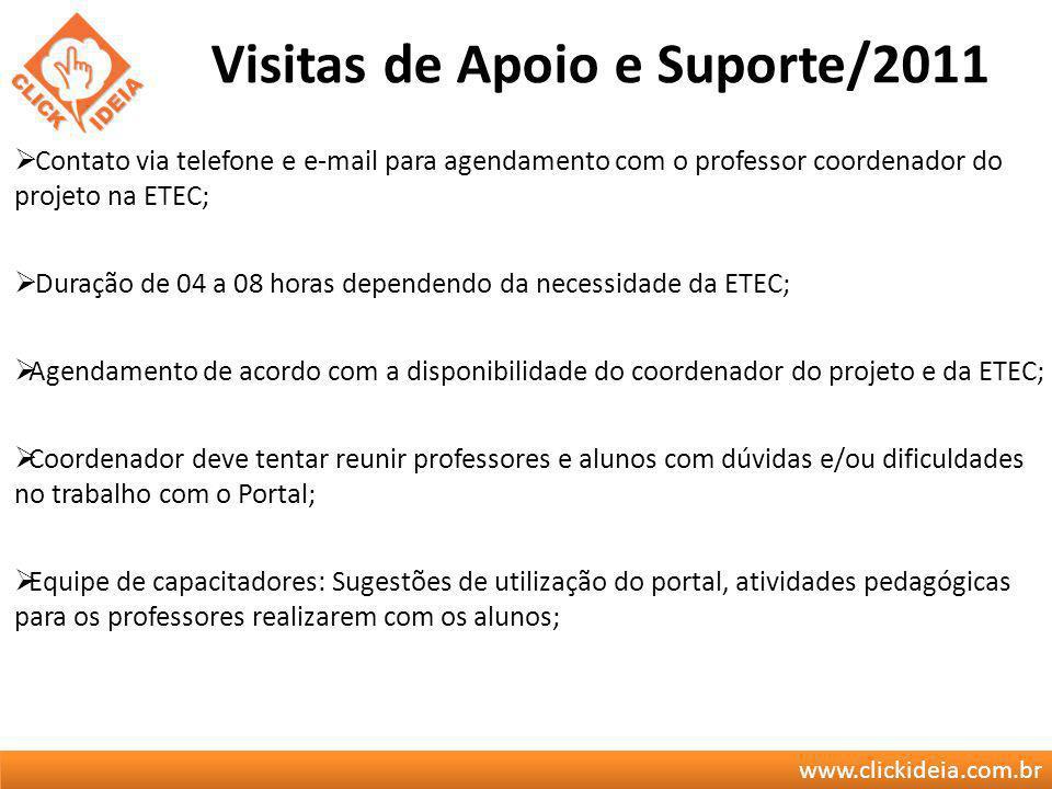 www.clickideia.com.br Visitas de Apoio e Suporte/2011 Contato via telefone e e-mail para agendamento com o professor coordenador do projeto na ETEC; D