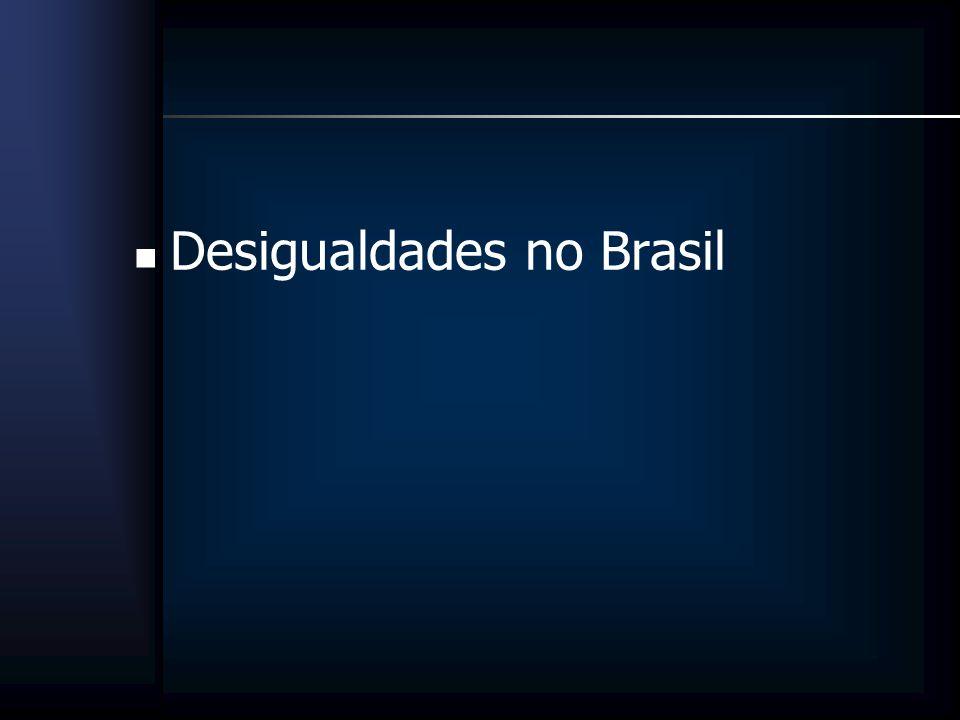 Concentração da Riqueza Brasil: Participação dos 10% mais ricos na riqueza total nacional e nas cidades e em períodos selecionados (em %) Fonte: Campos et alii, Os Ricos no Brasil.