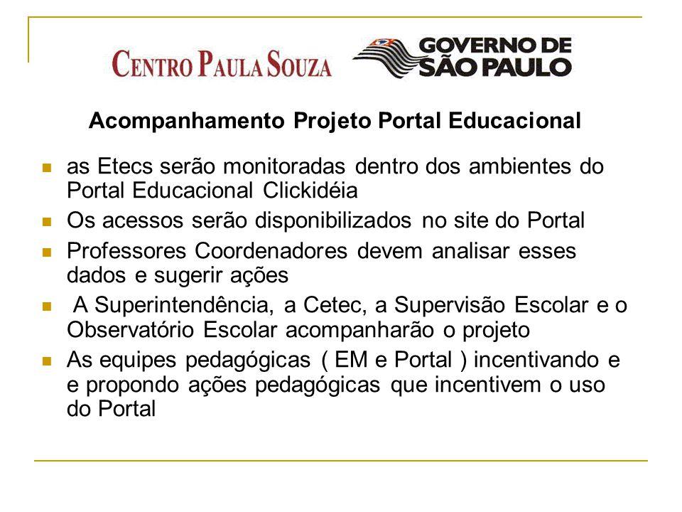 Acompanhamento Projeto Portal Educacional as Etecs serão monitoradas dentro dos ambientes do Portal Educacional Clickidéia Os acessos serão disponibil