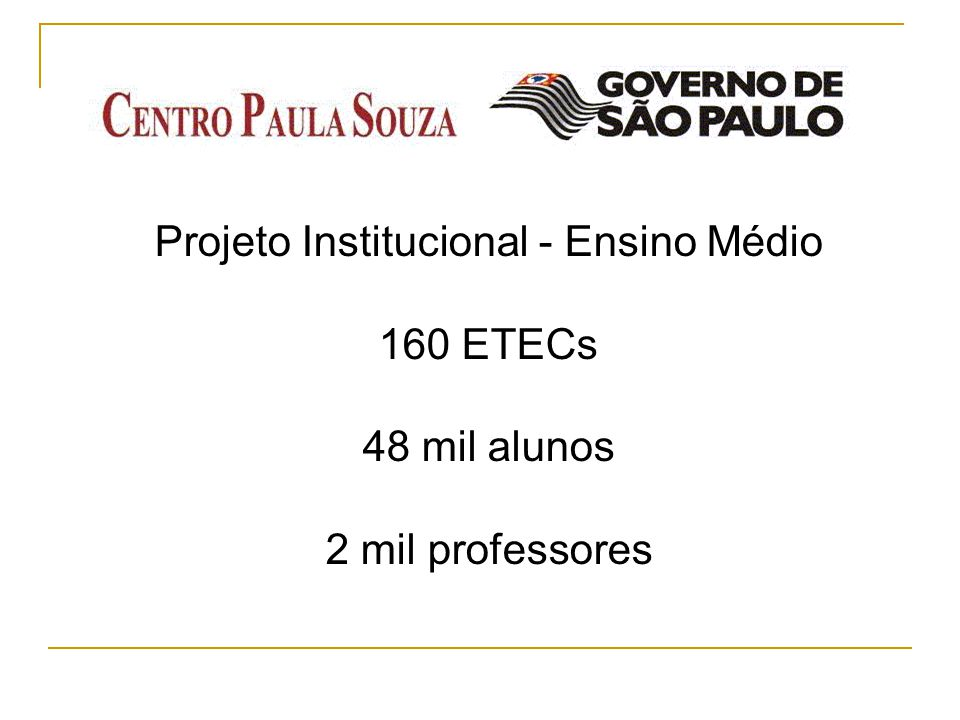 Investimento Mensal R$ 3,17 = por aluno R$ 10,67 = por professor (capacitação)