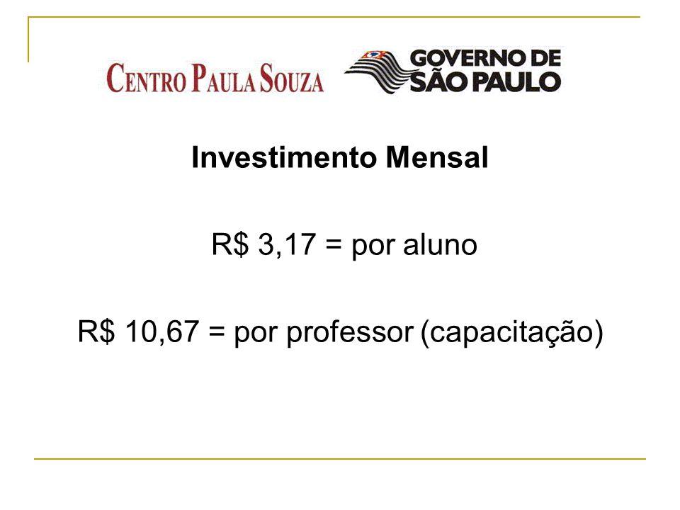 Metas de Utilização Em 2009 cerca de 52% dos alunos que participavam do Projeto utilizaram o Portal Educacional Aprende Brasil.