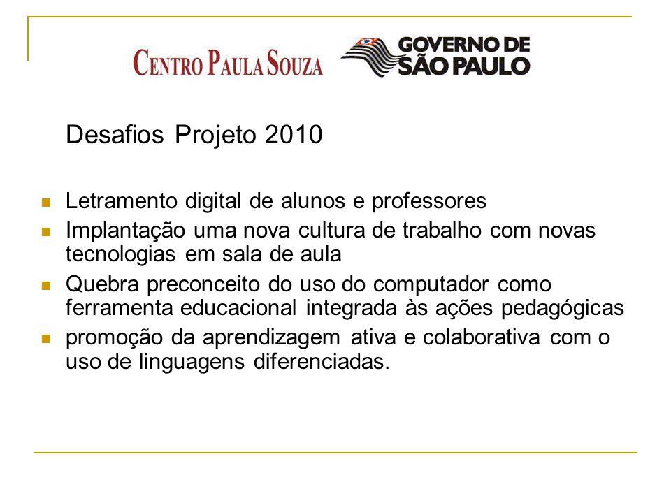 Desafios Projeto 2010 Letramento digital de alunos e professores Implantação uma nova cultura de trabalho com novas tecnologias em sala de aula Quebra