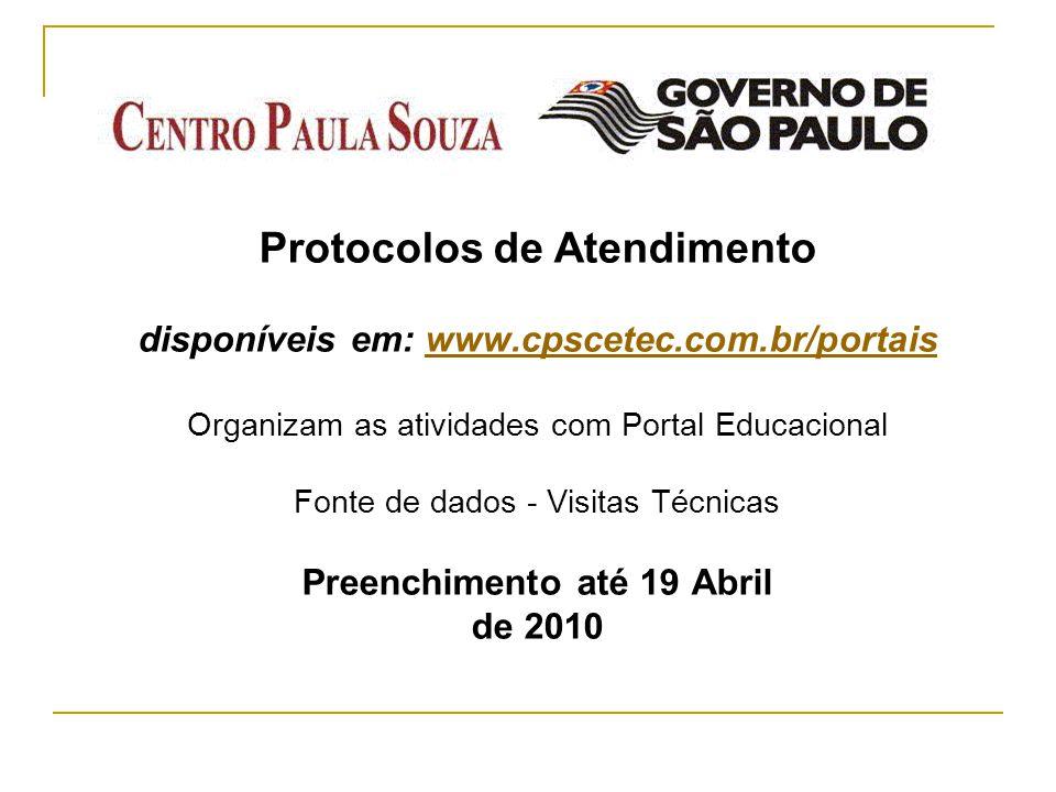Protocolos de Atendimento disponíveis em: www.cpscetec.com.br/portais Organizam as atividades com Portal Educacional Fonte de dados - Visitas Técnicas