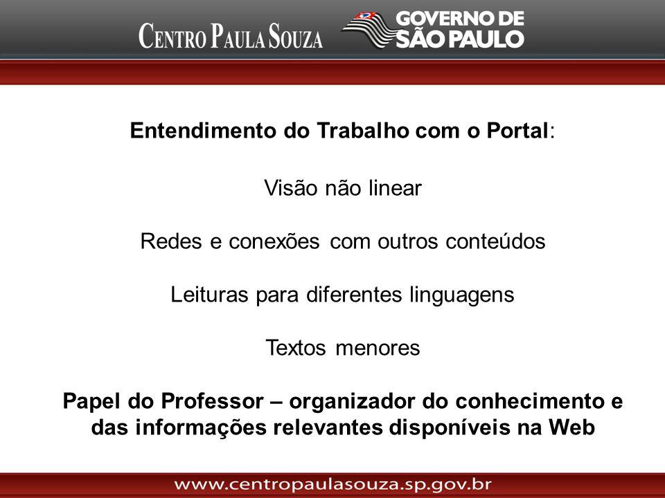 Entendimento do Trabalho com o Portal: Visão não linear Redes e conexões com outros conteúdos Leituras para diferentes linguagens Textos menores Papel