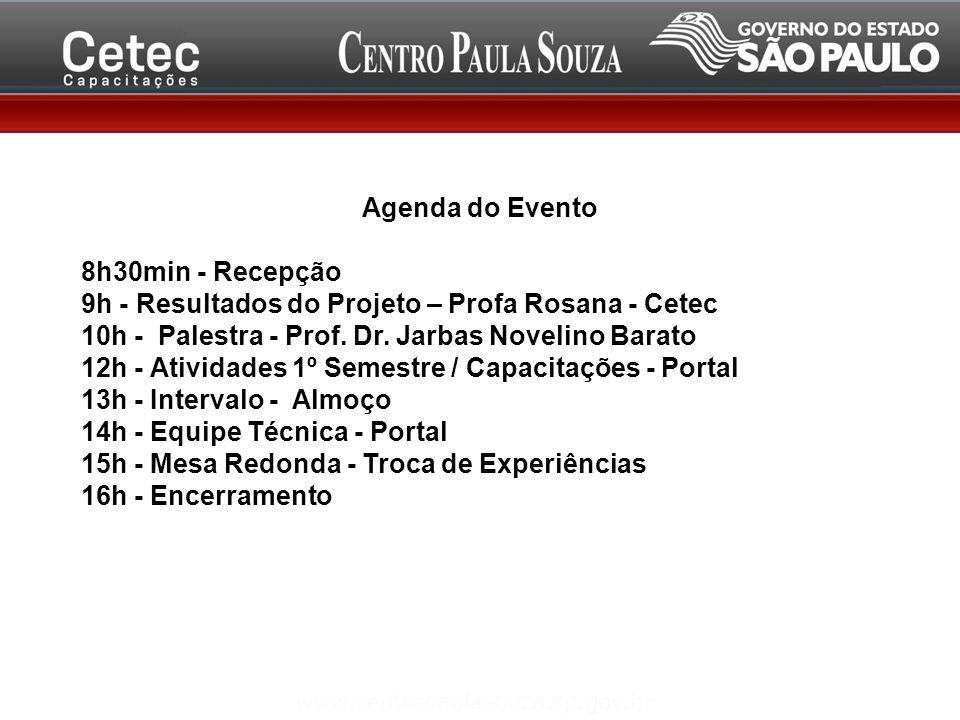 Agenda do Evento 8h30min - Recepção 9h - Resultados do Projeto – Profa Rosana - Cetec 10h - Palestra - Prof. Dr. Jarbas Novelino Barato 12h - Atividad