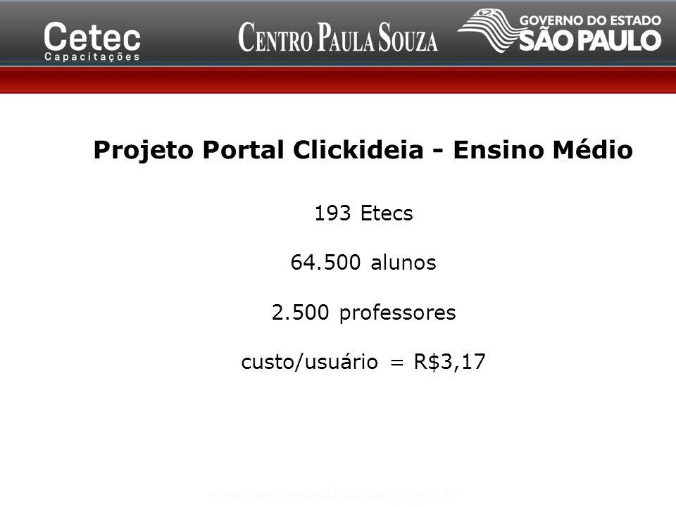 Projeto Portal Clickideia - Ensino Médio 193 Etecs 64.500 alunos 2.500 professores custo/usuário = R$3,17