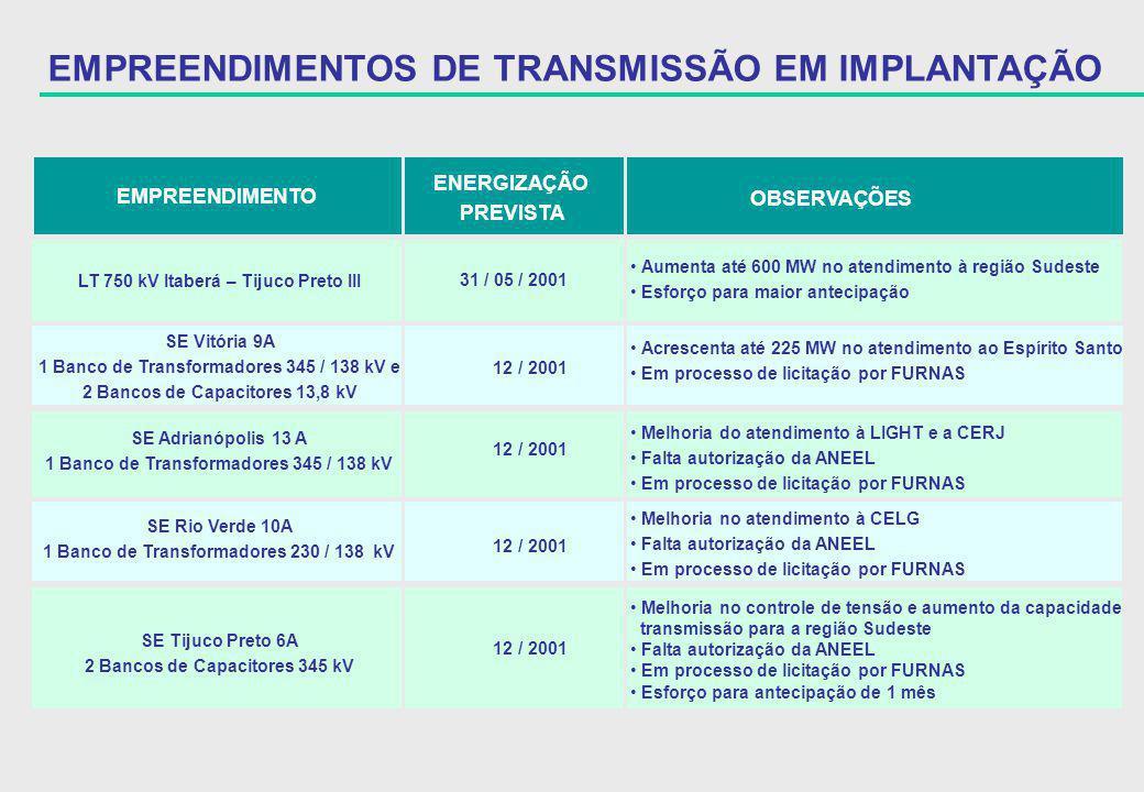EMPREENDIMENTO OBSERVAÇÕES LT 750 kV Itaberá – Tijuco Preto III Aumenta até 600 MW no atendimento à região Sudeste Esforço para maior antecipação SE V