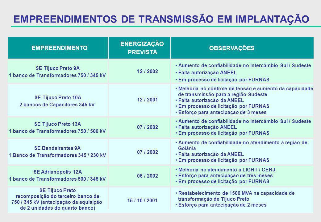 EMPREENDIMENTO OBSERVAÇÕES SE Tijuco Preto 9A 1 banco de Transformadores 750 / 345 kV Aumento de confiabilidade no intercâmbio Sul / Sudeste Falta aut