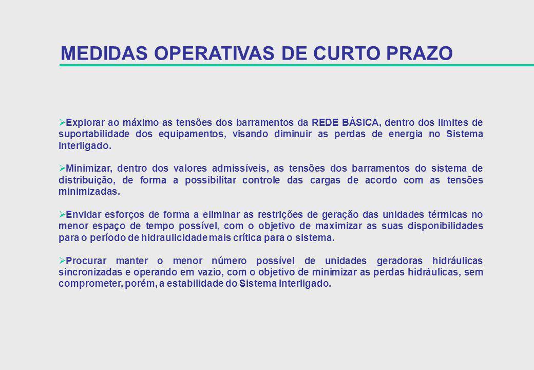 MEDIDAS OPERATIVAS DE CURTO PRAZO Explorar ao máximo as tensões dos barramentos da REDE BÁSICA, dentro dos limites de suportabilidade dos equipamentos