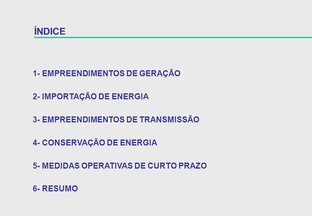 ÍNDICE 1- EMPREENDIMENTOS DE GERAÇÃO 2- IMPORTAÇÃO DE ENERGIA 3- EMPREENDIMENTOS DE TRANSMISSÃO 4- CONSERVAÇÃO DE ENERGIA 5- MEDIDAS OPERATIVAS DE CUR
