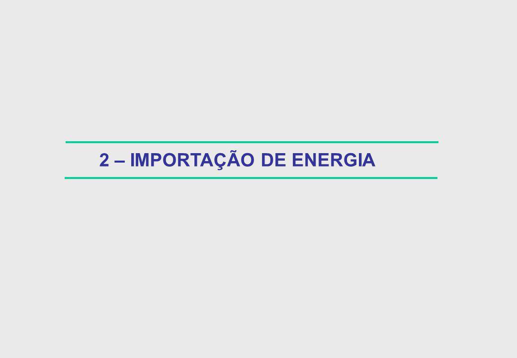 2 – IMPORTAÇÃO DE ENERGIA